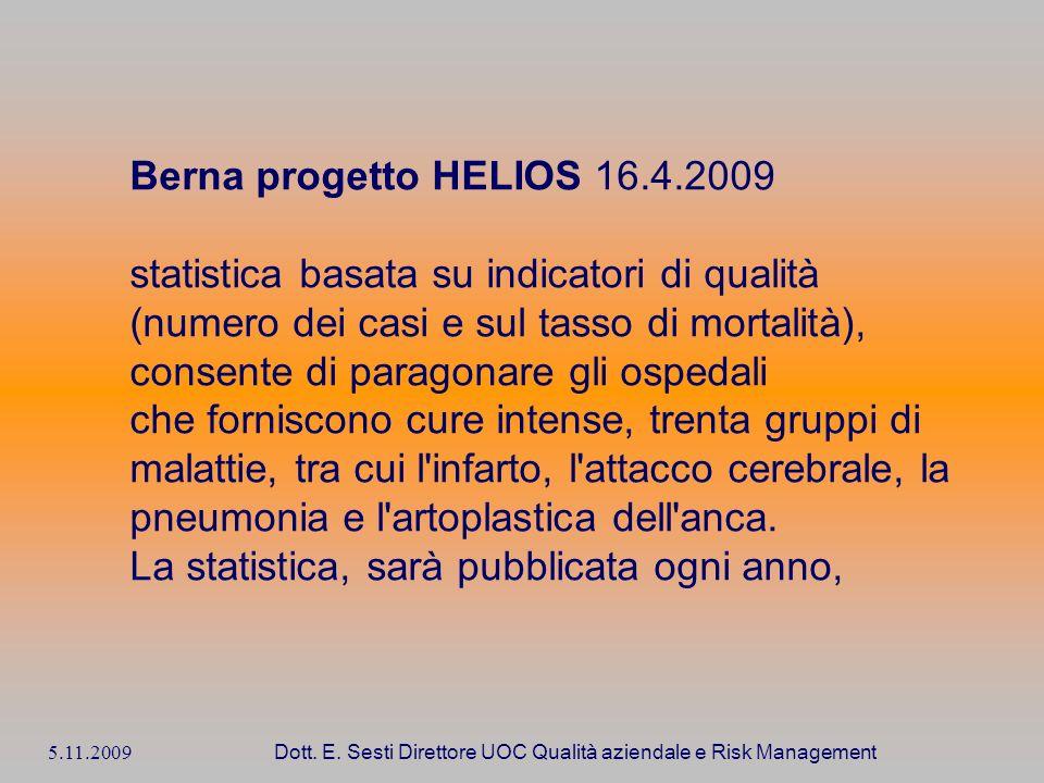 5.11.2009 Dott. E. Sesti Direttore UOC Qualità aziendale e Risk Management Berna progetto HELIOS 16.4.2009 statistica basata su indicatori di qualità
