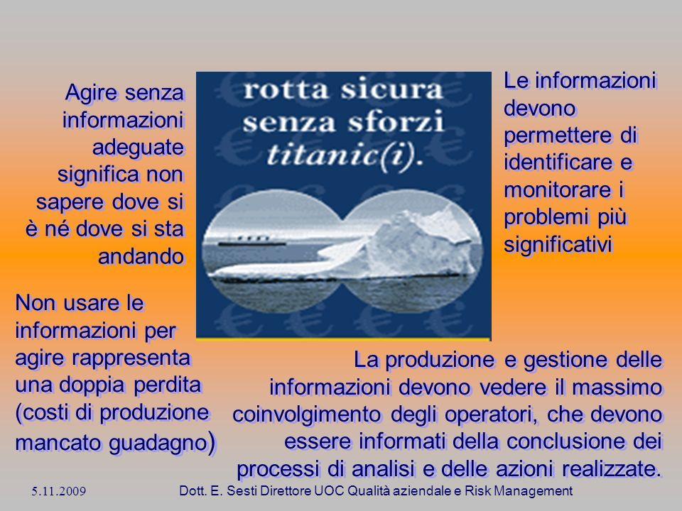 5.11.2009 Dott. E. Sesti Direttore UOC Qualità aziendale e Risk Management La produzione e gestione delle informazioni devono vedere il massimo coinvo