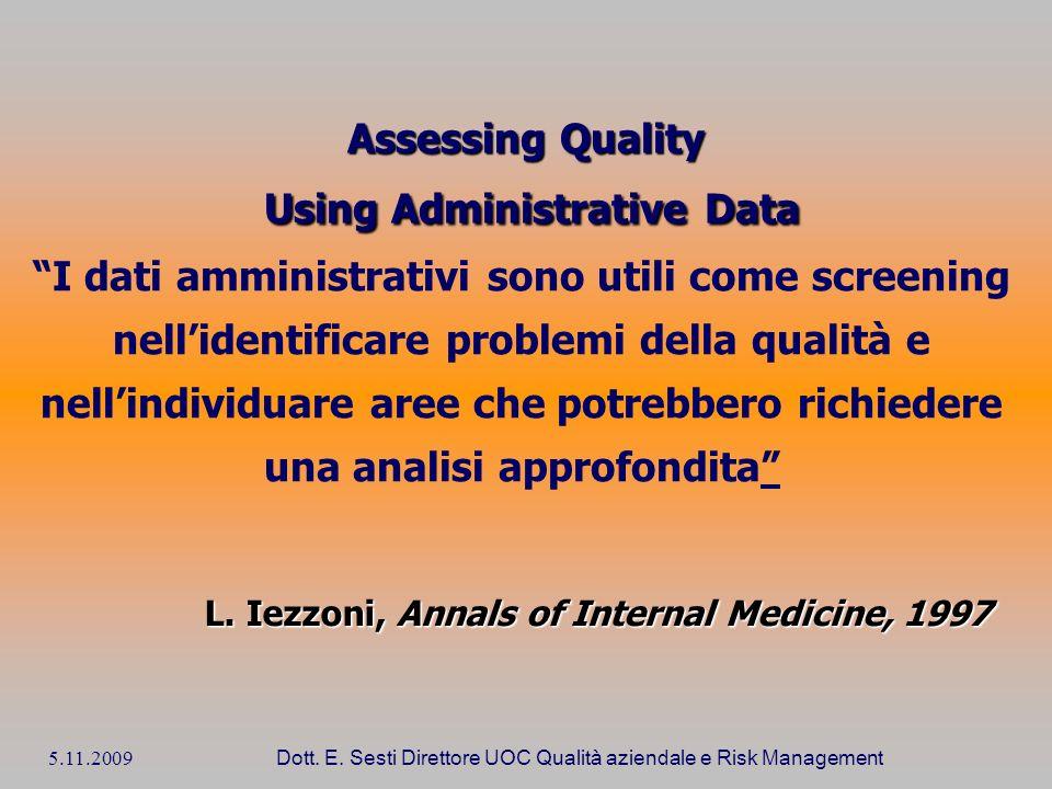 5.11.2009 Dott. E. Sesti Direttore UOC Qualità aziendale e Risk Management Assessing Quality Using Administrative Data I dati amministrativi sono util