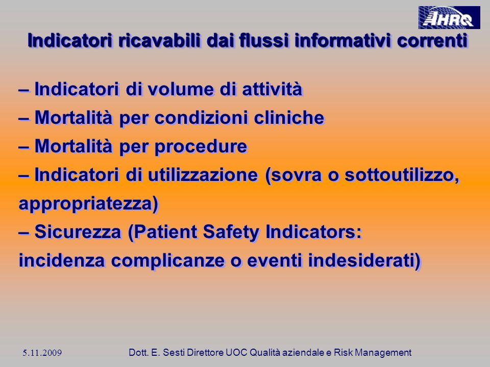5.11.2009 Dott. E. Sesti Direttore UOC Qualità aziendale e Risk Management Indicatori ricavabili dai flussi informativi correnti – Indicatori di volum