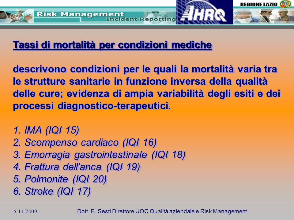 5.11.2009 Dott. E. Sesti Direttore UOC Qualità aziendale e Risk Management Tassi di mortalità per condizioni mediche descrivono condizioni per le qual