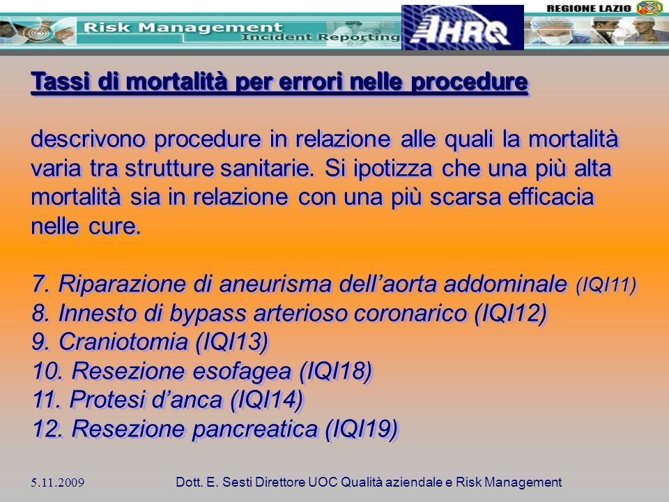 5.11.2009 Dott. E. Sesti Direttore UOC Qualità aziendale e Risk Management Tassi di mortalità per errori nelle procedure descrivono procedure in relaz