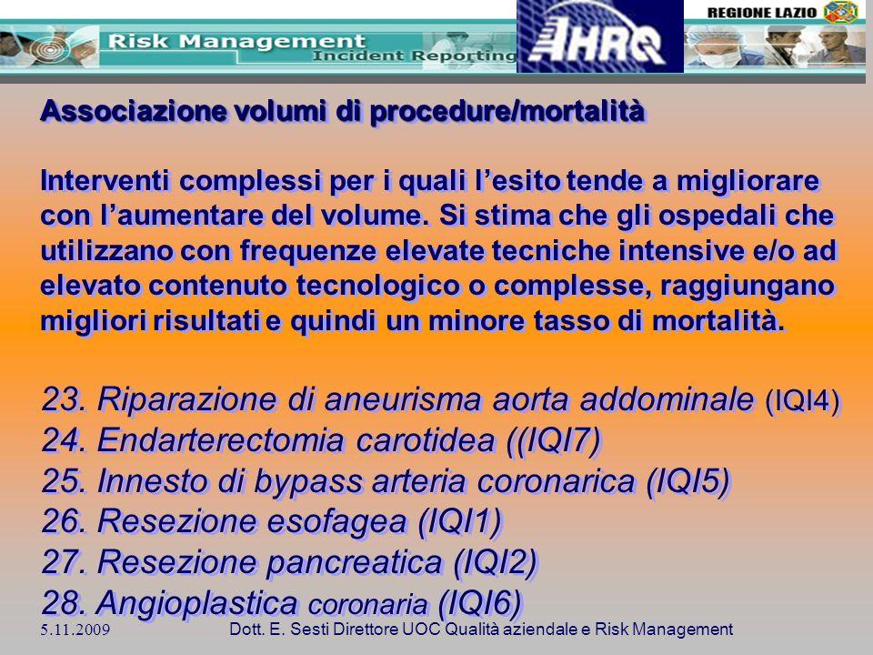 5.11.2009 Dott. E. Sesti Direttore UOC Qualità aziendale e Risk Management Associazione volumi di procedure/mortalità Interventi complessi per i quali