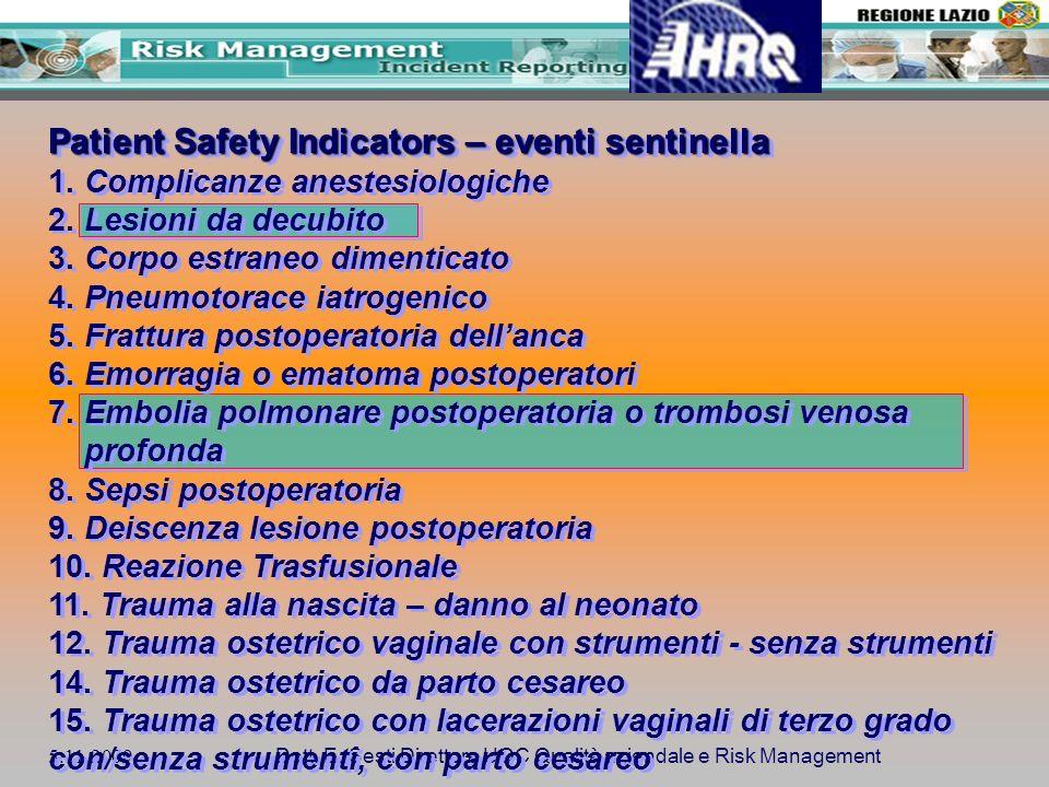 5.11.2009 Dott. E. Sesti Direttore UOC Qualità aziendale e Risk Management Patient Safety Indicators – eventi sentinella 1. Complicanze anestesiologic