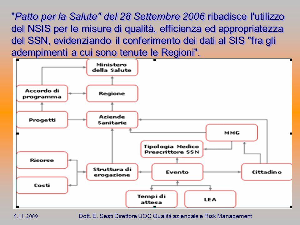 5.11.2009 Dott. E. Sesti Direttore UOC Qualità aziendale e Risk Management
