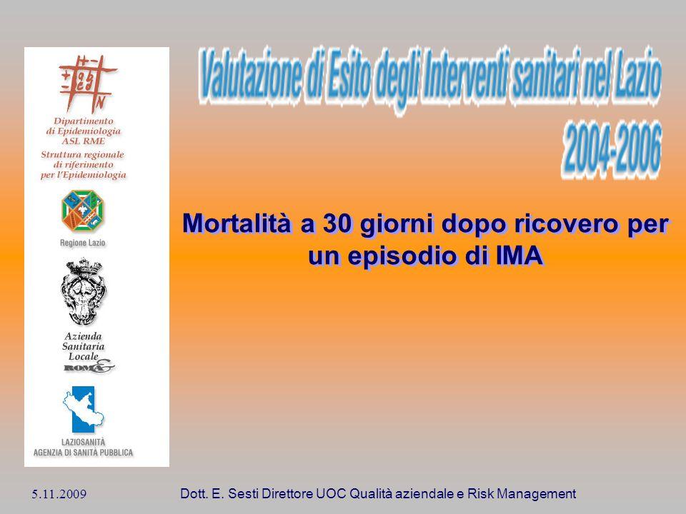 5.11.2009 Dott. E. Sesti Direttore UOC Qualità aziendale e Risk Management Mortalità a 30 giorni dopo ricovero per un episodio di IMA