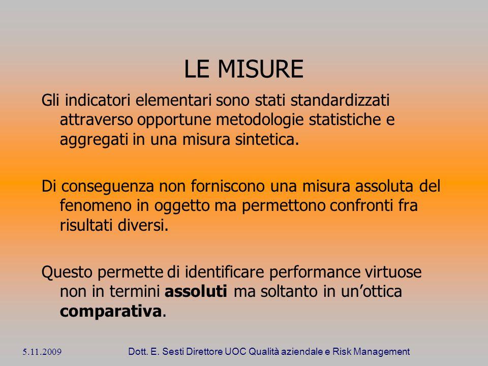 5.11.2009 Dott. E. Sesti Direttore UOC Qualità aziendale e Risk Management LE MISURE Gli indicatori elementari sono stati standardizzati attraverso op