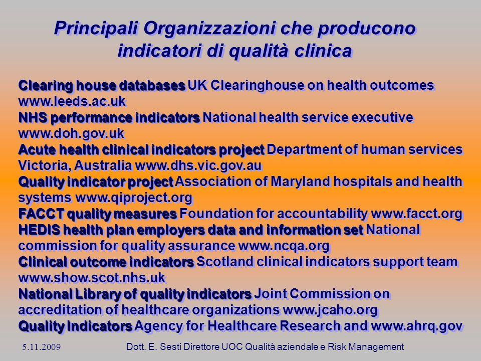 5.11.2009 Dott. E. Sesti Direttore UOC Qualità aziendale e Risk Management Principali Organizzazioni che producono indicatori di qualità clinica Princ