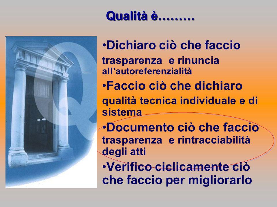 Qualità è……… Dichiaro ciò che faccio trasparenza e rinuncia allautoreferenzialità Faccio ciò che dichiaro qualità tecnica individuale e di sistema Doc