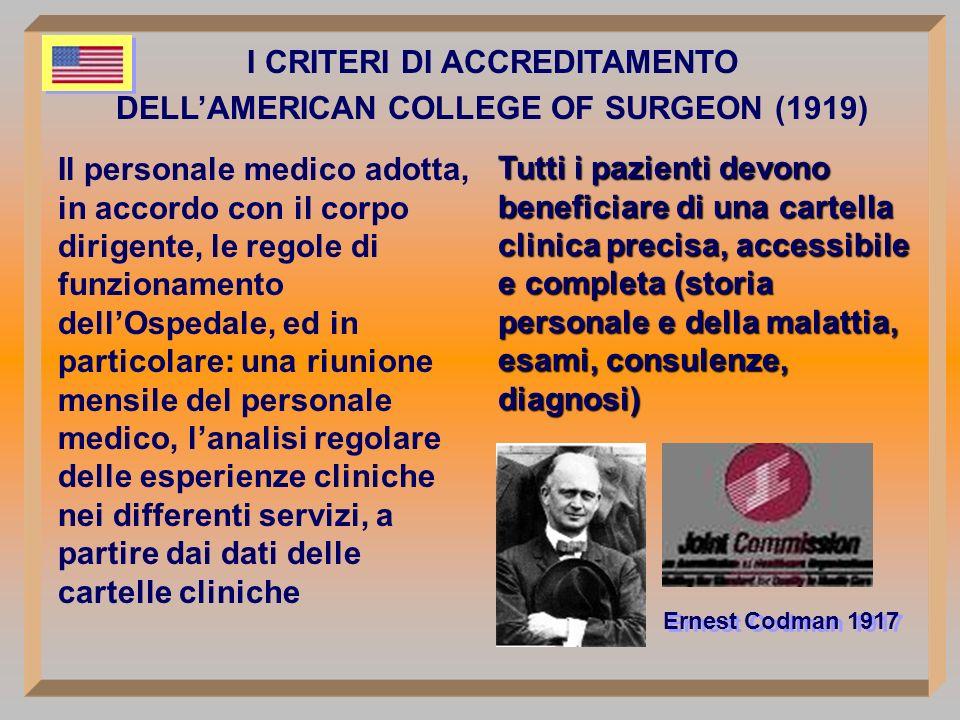 I CRITERI DI ACCREDITAMENTO DELLAMERICAN COLLEGE OF SURGEON (1919) Il personale medico adotta, in accordo con il corpo dirigente, le regole di funzion