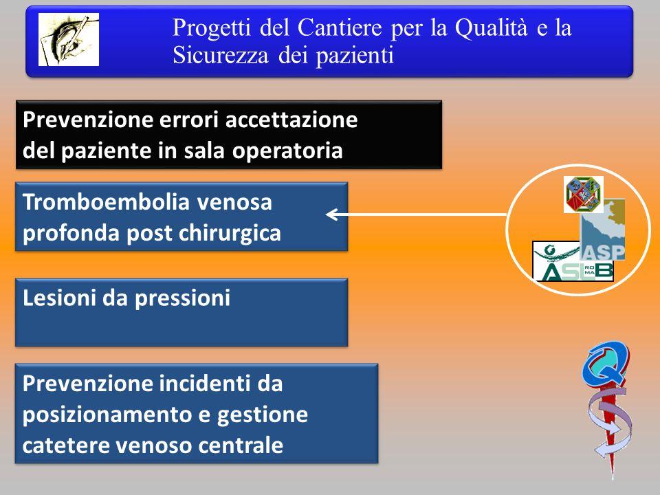 ISO 9001 - 2000 4.2 requisiti relativi alla documentazione Stabilisce quale debba essere la documentazione di un sistema di gestione.