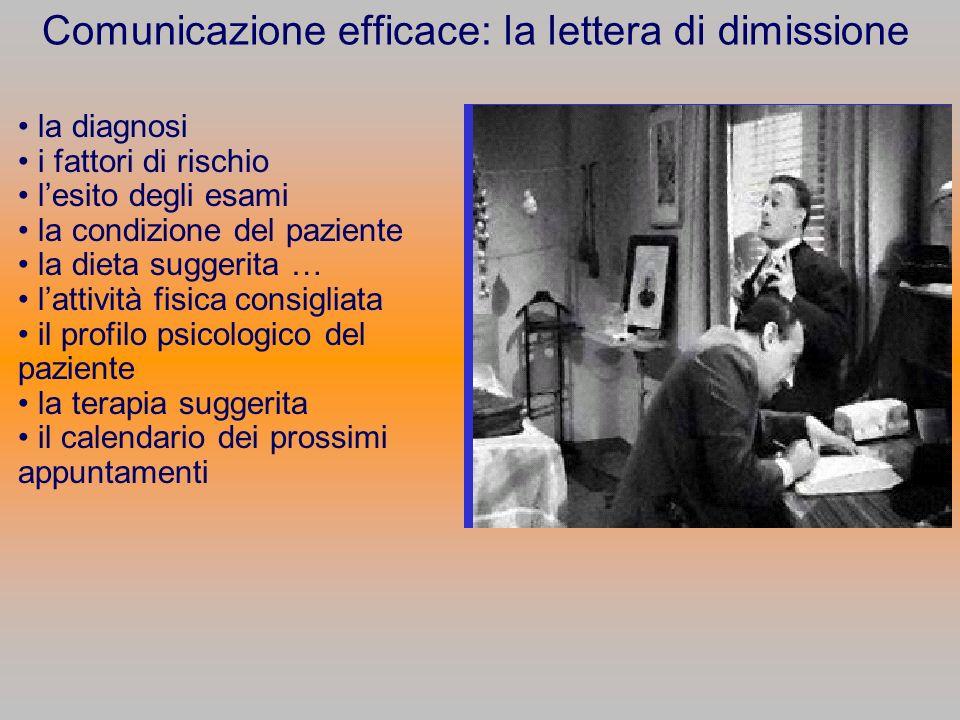 Comunicazione efficace: la lettera di dimissione la diagnosi i fattori di rischio lesito degli esami la condizione del paziente la dieta suggerita … l