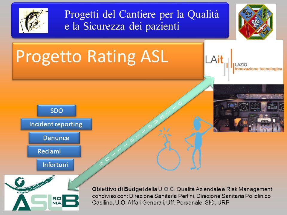 0110001101110001100011011100 0110001101110001100011011100 Incident reporting Denunce Progetto Rating ASL ReclamiInfortuniSDO Progetti del Cantiere per
