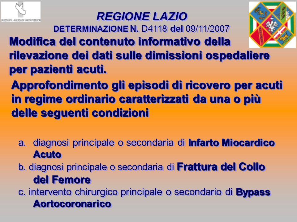 REGIONE LAZIO DETERMINAZIONE N. D4118 del 09/11/2007 Modifica del contenuto informativo della rilevazione dei dati sulle dimissioni ospedaliere per pa