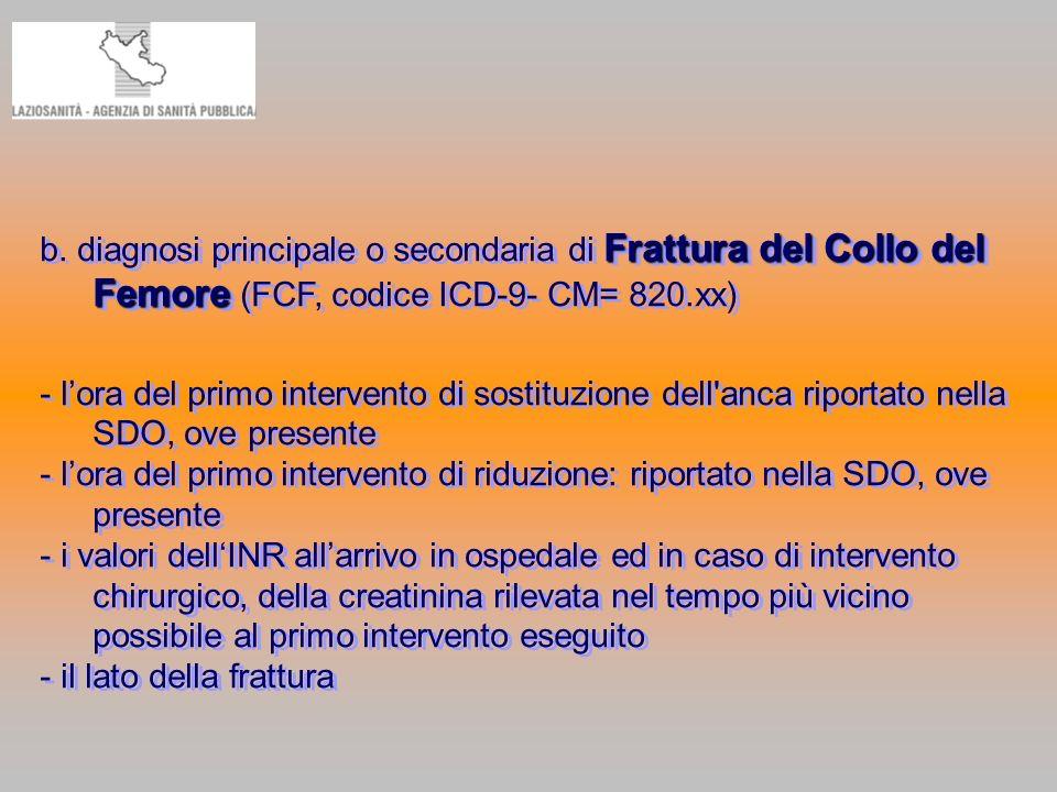 Frattura del Collo del Femore b. diagnosi principale o secondaria di Frattura del Collo del Femore (FCF, codice ICD-9- CM= 820.xx) - lora del primo in