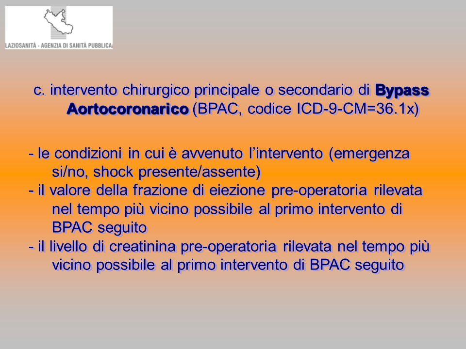 Bypass Aortocoronarico c. intervento chirurgico principale o secondario di Bypass Aortocoronarico (BPAC, codice ICD-9-CM=36.1x) - le condizioni in cui