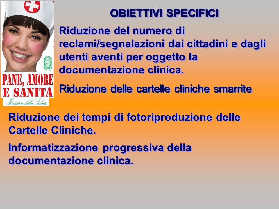OBIETTIVI SPECIFICI Riduzione del numero di reclami/segnalazioni dai cittadini e dagli utenti aventi per oggetto la documentazione clinica. Riduzione