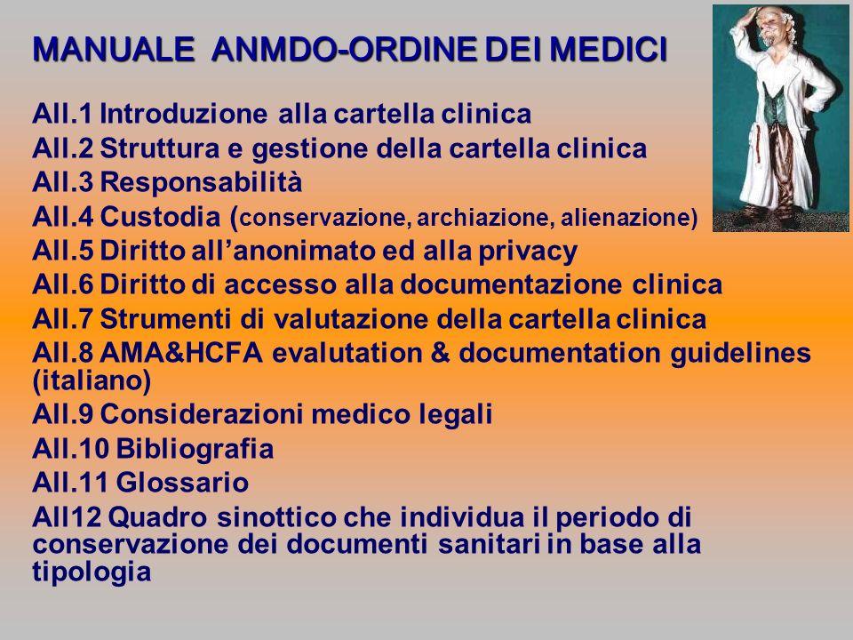 MANUALE ANMDO-ORDINE DEI MEDICI All.1 Introduzione alla cartella clinica All.2 Struttura e gestione della cartella clinica All.3 Responsabilità All.4