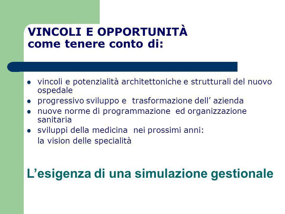 VINCOLI E OPPORTUNITÀ come tenere conto di: vincoli e potenzialità architettoniche e strutturali del nuovo ospedale progressivo sviluppo e trasformazi