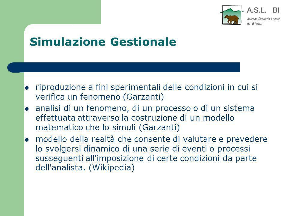 riproduzione a fini sperimentali delle condizioni in cui si verifica un fenomeno (Garzanti) analisi di un fenomeno, di un processo o di un sistema eff