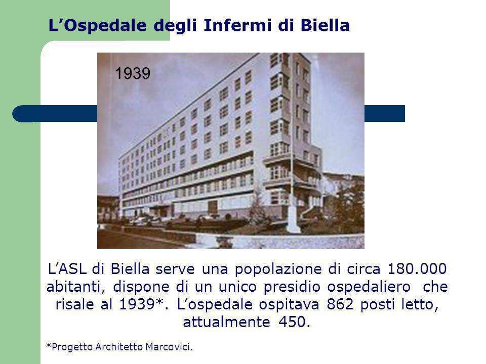 Il Nuovo Ospedale di Biella: 1996-2002 1996: lASL conferisce un incarico di progettazione preliminare per un nuovo ospedale 2002: Consegna dei lavori allImpresa esecutrice 2002 2004