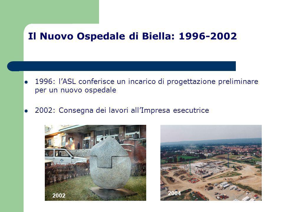 Il Nuovo Ospedale di Biella: 1996-2002 1996: lASL conferisce un incarico di progettazione preliminare per un nuovo ospedale 2002: Consegna dei lavori