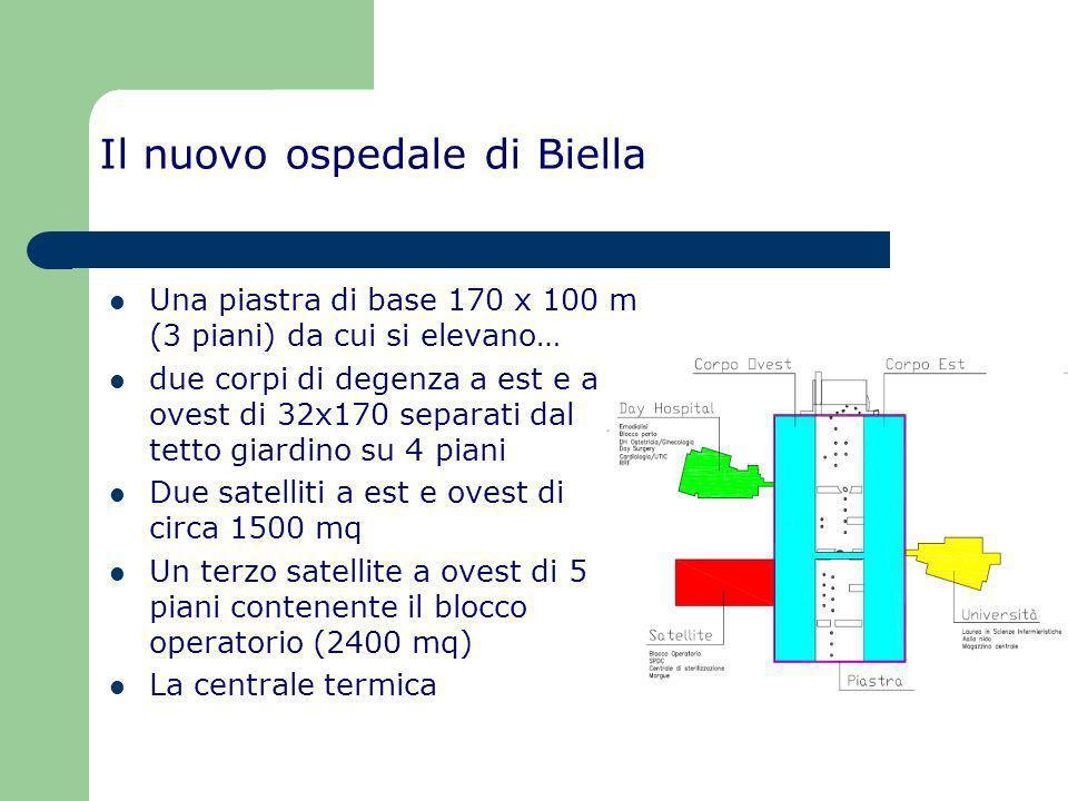Il nuovo ospedale di Biella Una piastra di base 170 x 100 m (3 piani) da cui si elevano… due corpi di degenza a est e a ovest di 32x170 separati dal t