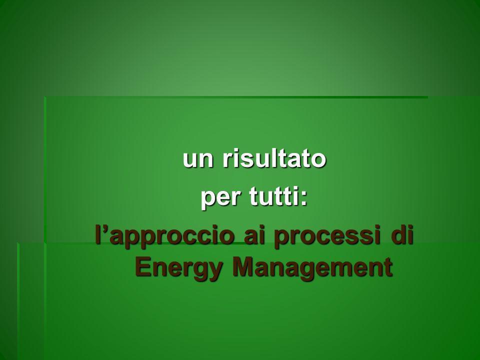 un risultato per tutti: lapproccio ai processi di Energy Management