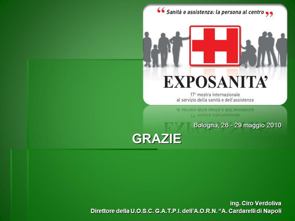 Bologna, 26 - 29 maggio 2010 GRAZIE ing.Ciro Verdoliva Direttore della U.O.S.C.