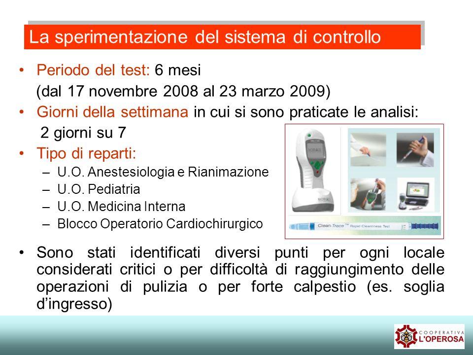 Periodo del test: 6 mesi (dal 17 novembre 2008 al 23 marzo 2009) Giorni della settimana in cui si sono praticate le analisi: 2 giorni su 7 Tipo di rep