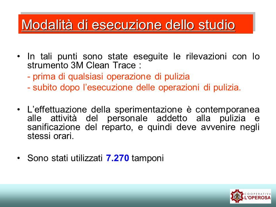 Modalità di esecuzione dello studio In tali punti sono state eseguite le rilevazioni con lo strumento 3M Clean Trace : - prima di qualsiasi operazione