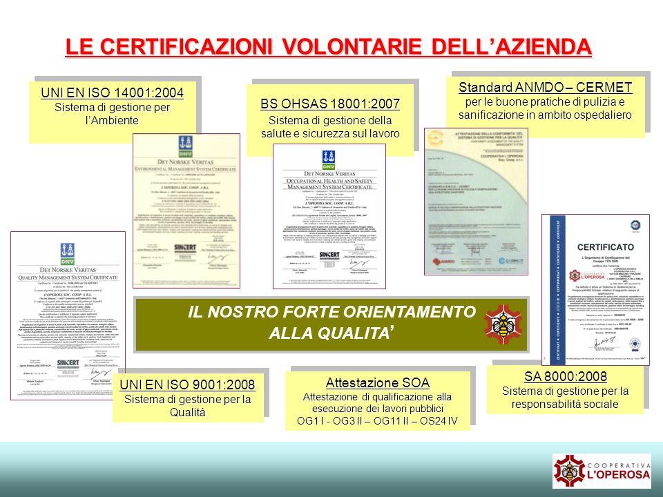 IL NOSTRO FORTE ORIENTAMENTO ALLA QUALITA LE CERTIFICAZIONI VOLONTARIE DELLAZIENDA UNI EN ISO 14001:2004 Sistema di gestione per lAmbiente UNI EN ISO