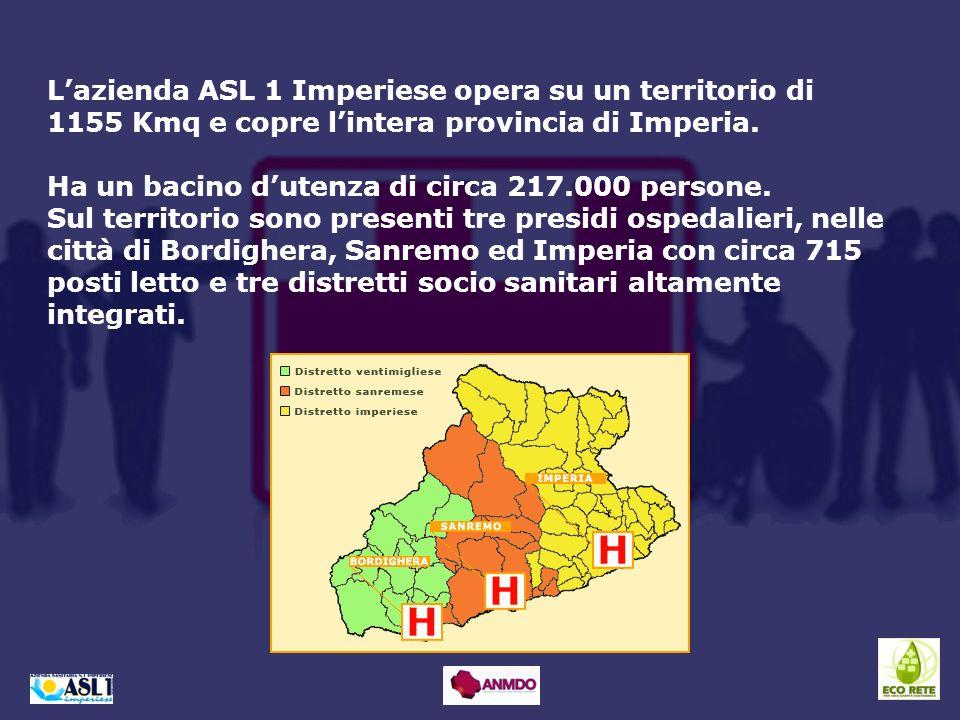 Lazienda ASL 1 Imperiese opera su un territorio di 1155 Kmq e copre lintera provincia di Imperia. Ha un bacino dutenza di circa 217.000 persone. Sul t