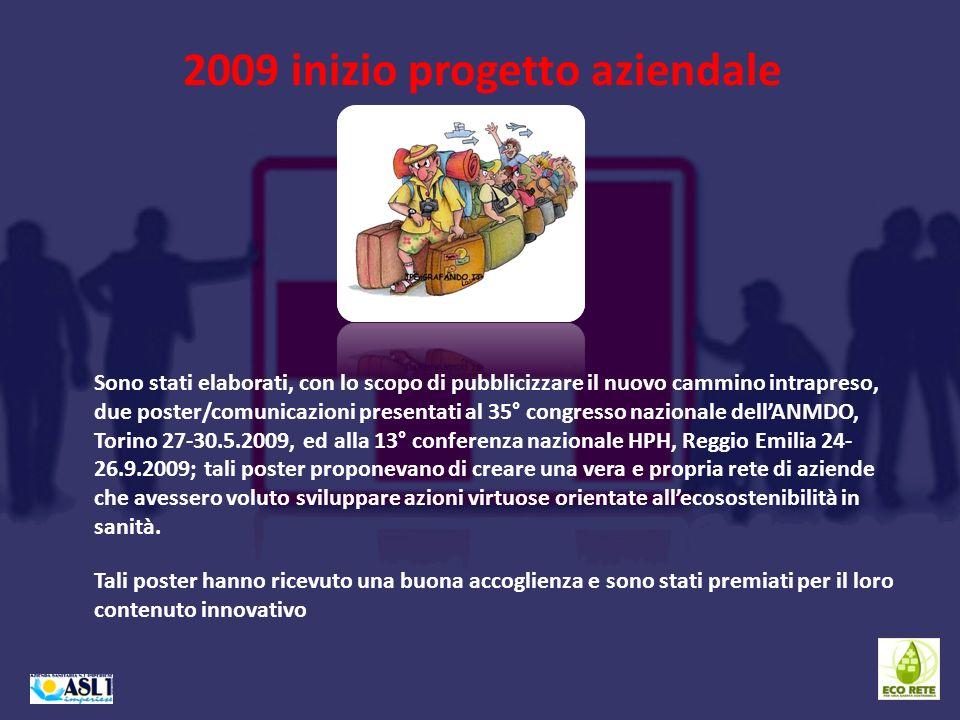 2009 inizio progetto aziendale Sono stati elaborati, con lo scopo di pubblicizzare il nuovo cammino intrapreso, due poster/comunicazioni presentati al