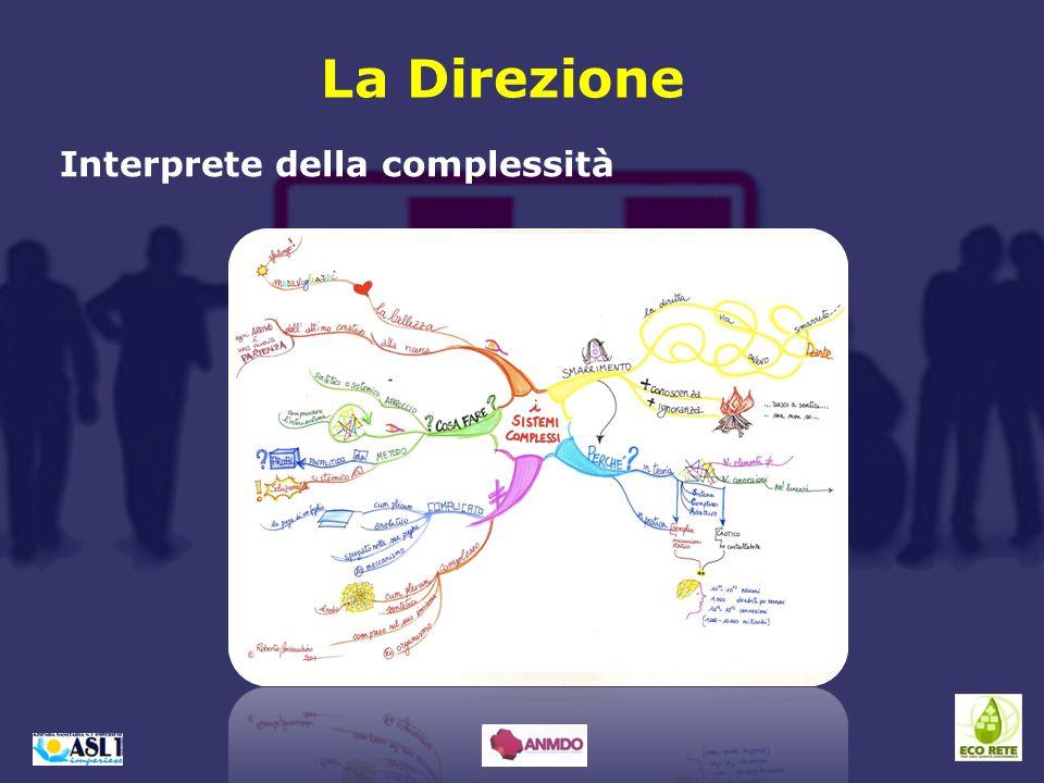 Interprete della complessità La Direzione