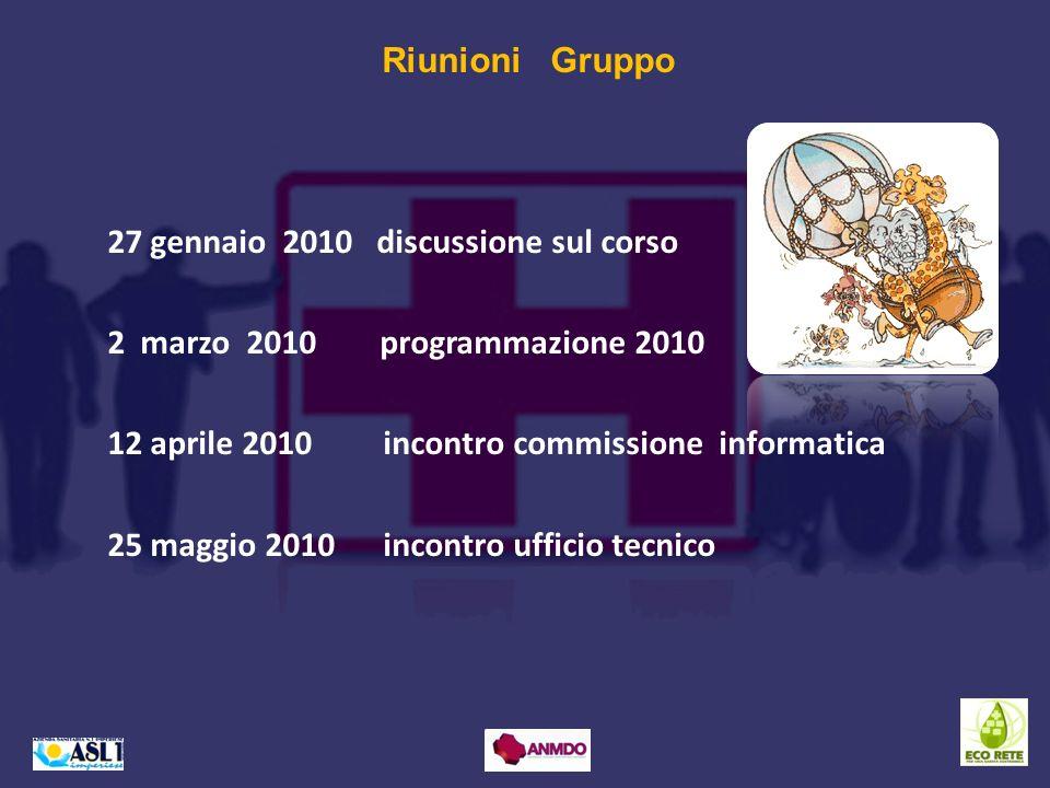 27 gennaio 2010 discussione sul corso 2 marzo 2010 programmazione 2010 12 aprile 2010 incontro commissione informatica 25 maggio 2010 incontro ufficio