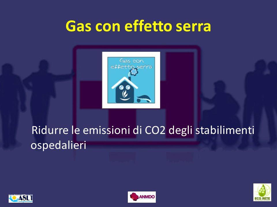 Gas con effetto serra Ridurre le emissioni di CO2 degli stabilimenti ospedalieri