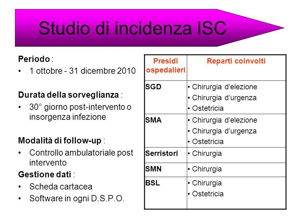 Periodo : 1 ottobre - 31 dicembre 2010 Durata della sorveglianza : 30° giorno post-intervento o insorgenza infezione Modalità di follow-up : Controllo