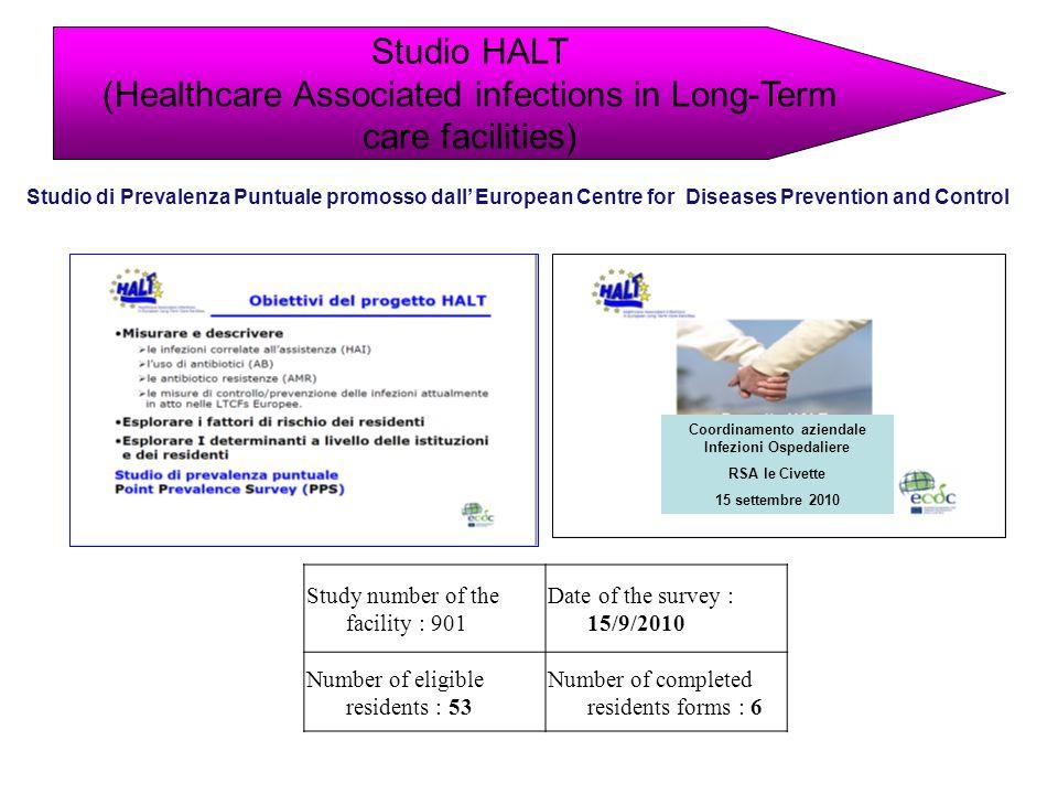 Coordinamento aziendale Infezioni Ospedaliere RSA le Civette 15 settembre 2010 Study number of the facility : 901 Date of the survey : 15/9/2010 Numbe