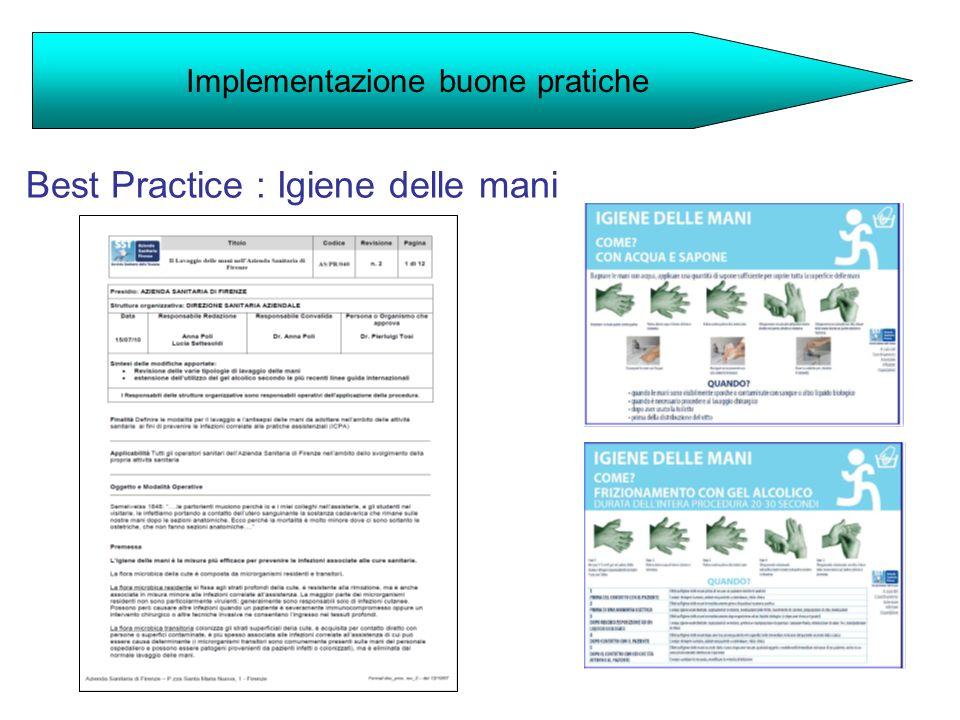 Implementazione buone pratiche Best Practice : Igiene delle mani
