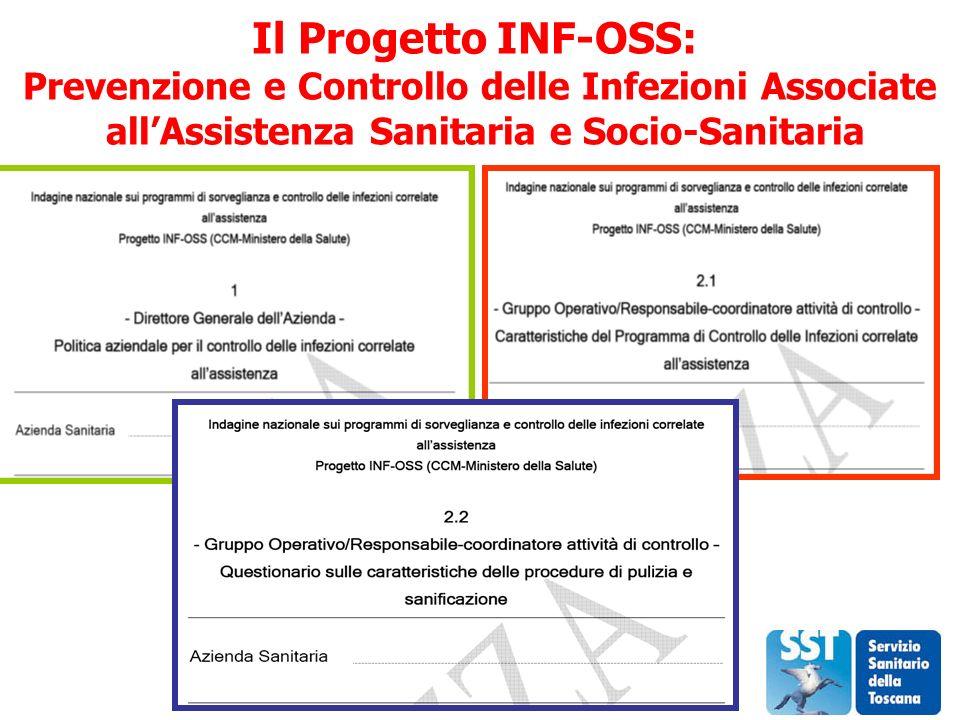 Il Progetto INF-OSS: Prevenzione e Controllo delle Infezioni Associate allAssistenza Sanitaria e Socio-Sanitaria