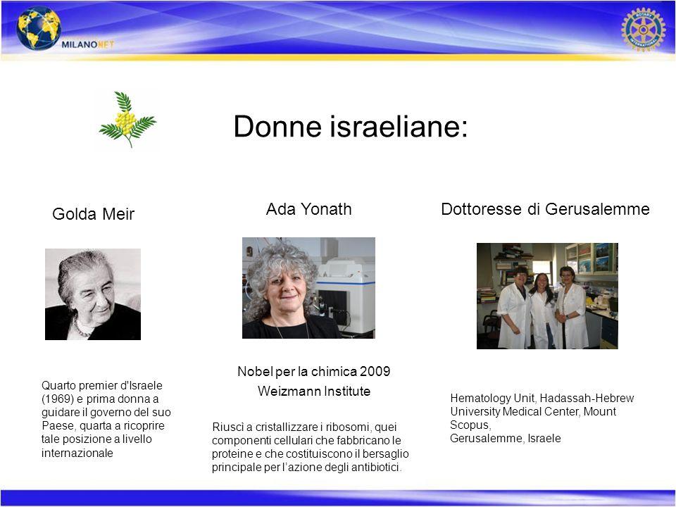 Tel Aviv in ebraico: תל אביב-יפו letteralmente: Collina della primaveraebraico bauhaus Cristianesimo, Ebraismo e Islam