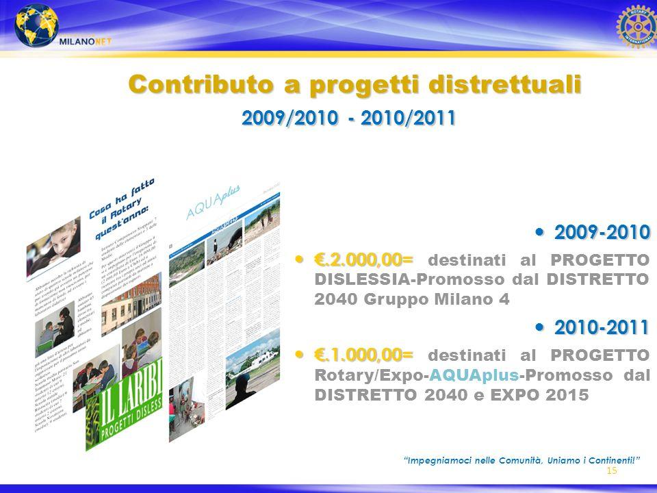 15 Contributo a progetti distrettuali 2009-2010 2009-2010.2.000,00=.2.000,00= destinati al PROGETTO DISLESSIA-Promosso dal DISTRETTO 2040 Gruppo Milano 4 2010-2011 2010-2011.1.000,00=.1.000,00= destinati al PROGETTO Rotary/Expo-AQUAplus-Promosso dal DISTRETTO 2040 e EXPO 2015 2009/2010 - 2010/2011 Impegniamoci nelle Comunità, Uniamo i Continenti!