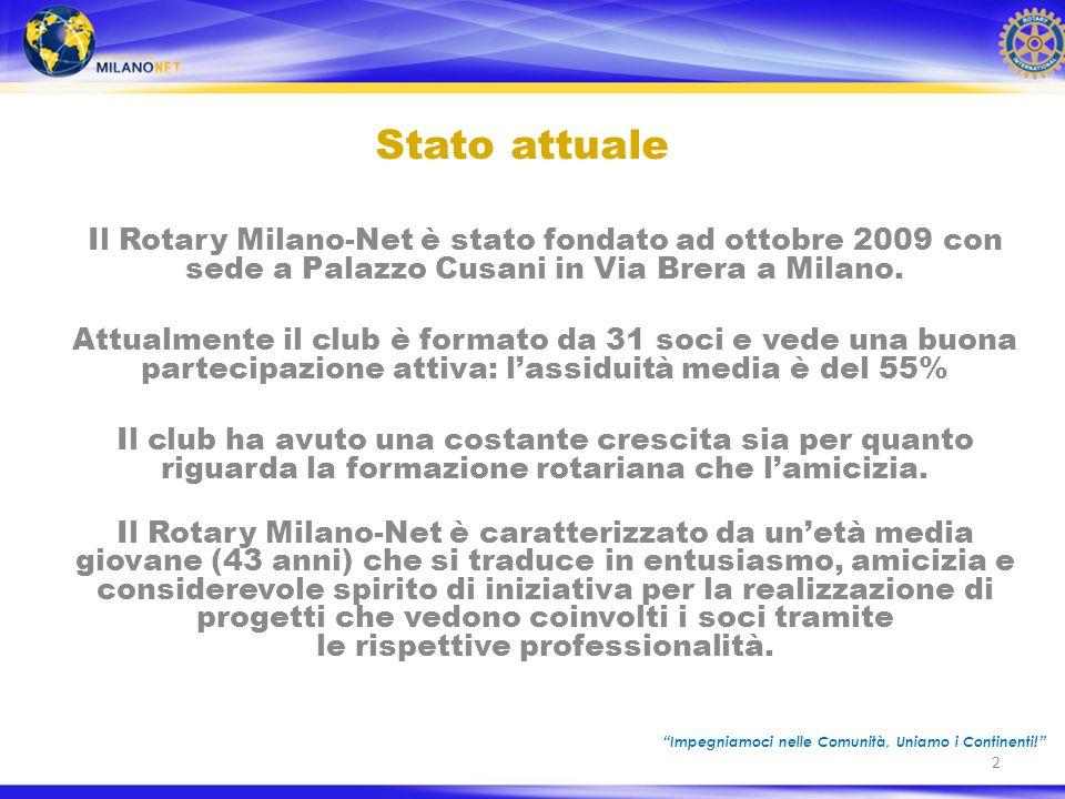 Il Rotary Milano-Net è stato fondato ad ottobre 2009 con sede a Palazzo Cusani in Via Brera a Milano.
