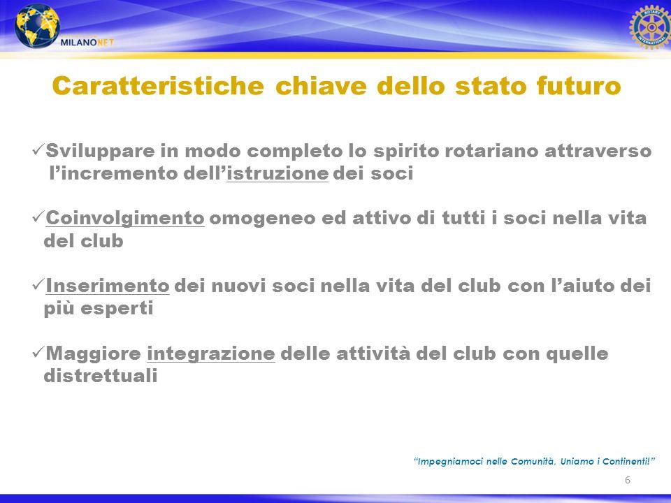 7 PROGETTI ROTARY MILANO-NET 2009/2010 - 2010/2011 -2011/2012 ( Presidente commissione progetti:Cristina Cento) Progetti pluriennali : Progetti annuali / Contributo a Progetti Distrettuali Contributo a Progetti Rotariani C.I.R.