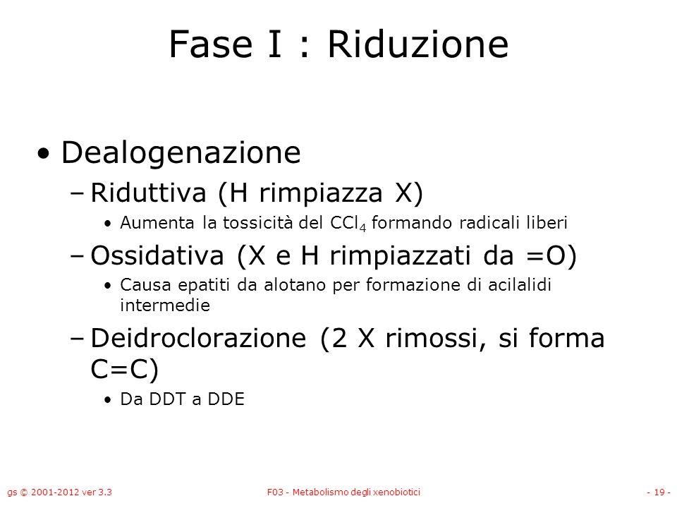 gs © 2001-2012 ver 3.3F03 - Metabolismo degli xenobiotici- 19 - Dealogenazione –Riduttiva (H rimpiazza X) Aumenta la tossicità del CCl 4 formando radi