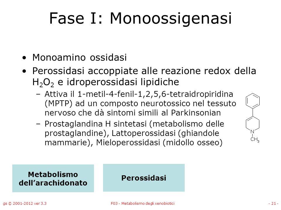 gs © 2001-2012 ver 3.3F03 - Metabolismo degli xenobiotici- 21 - Monoamino ossidasi Perossidasi accoppiate alle reazione redox della H 2 O 2 e idropero