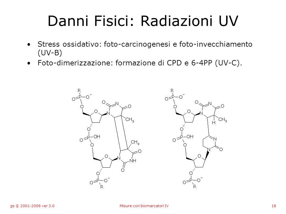 gs © 2001-2006 ver 3.0Misure con biomarcatori IV18 Danni Fisici: Radiazioni UV Stress ossidativo: foto-carcinogenesi e foto-invecchiamento (UV-B) Foto-dimerizzazione: formazione di CPD e 6-4PP (UV-C).
