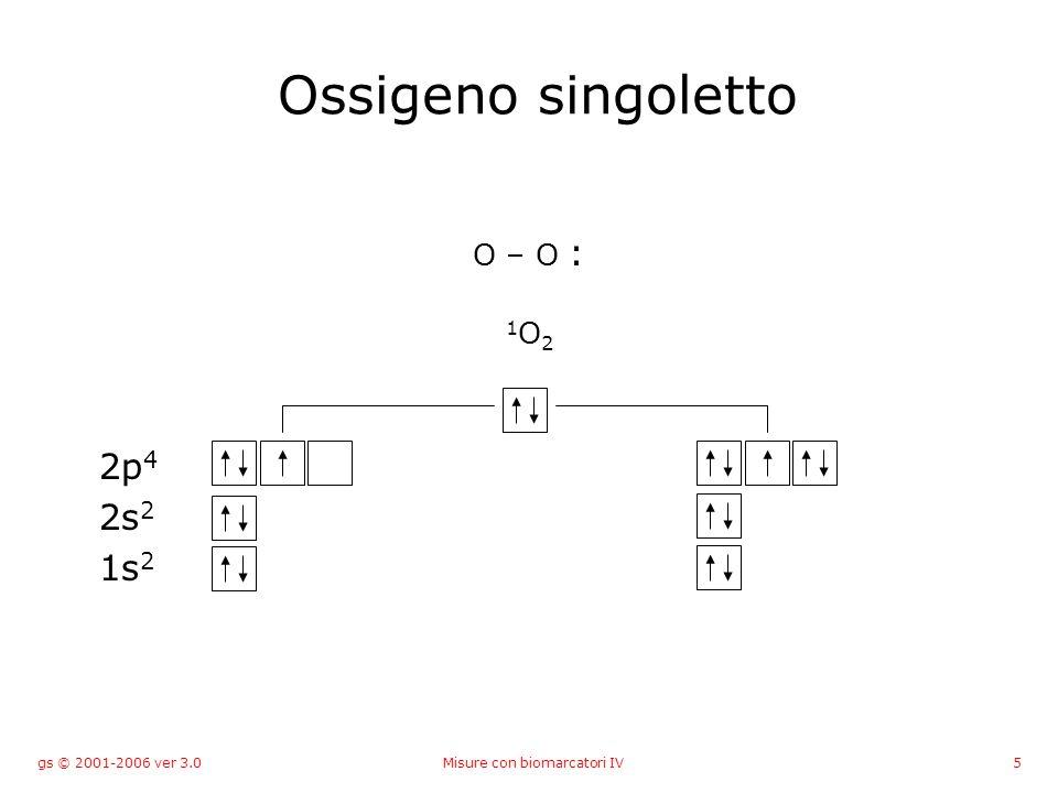 gs © 2001-2006 ver 3.0Misure con biomarcatori IV5 Ossigeno singoletto O – O : 1 O 2 2p 4 2s 2 1s 2
