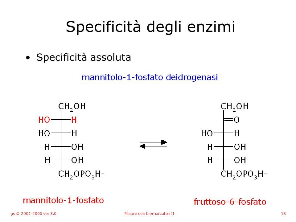 gs © 2001-2006 ver 3.0Misure con biomarcatori II18 Specificità degli enzimi Specificità assoluta
